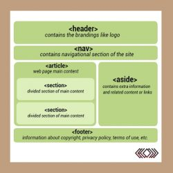 html5-new-elements